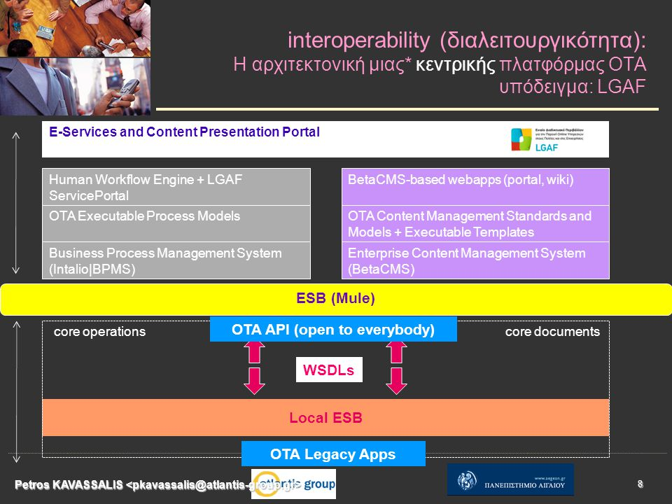 interoperability (διαλειτουργικότητα): Η αρχιτεκτονική μιας* κεντρικής πλατφόρμας ΟΤΑ υπόδειγμα: LGAF Petros KAVASSALIS 8 E-Services and Content Presentation Portal Human Workflow Engine + LGAF ServicePortal OTA Executable Process Models Business Process Management System (Intalio|BPMS) Local ESB WSDLs core operationscore documents OTA Legacy Apps OTA Content Management Standards and Models + Executable Templates Enterprise Content Management System (BetaCMS) OTA API (open to everybody) BetaCMS-based webapps (portal, wiki) ESB (Mule)