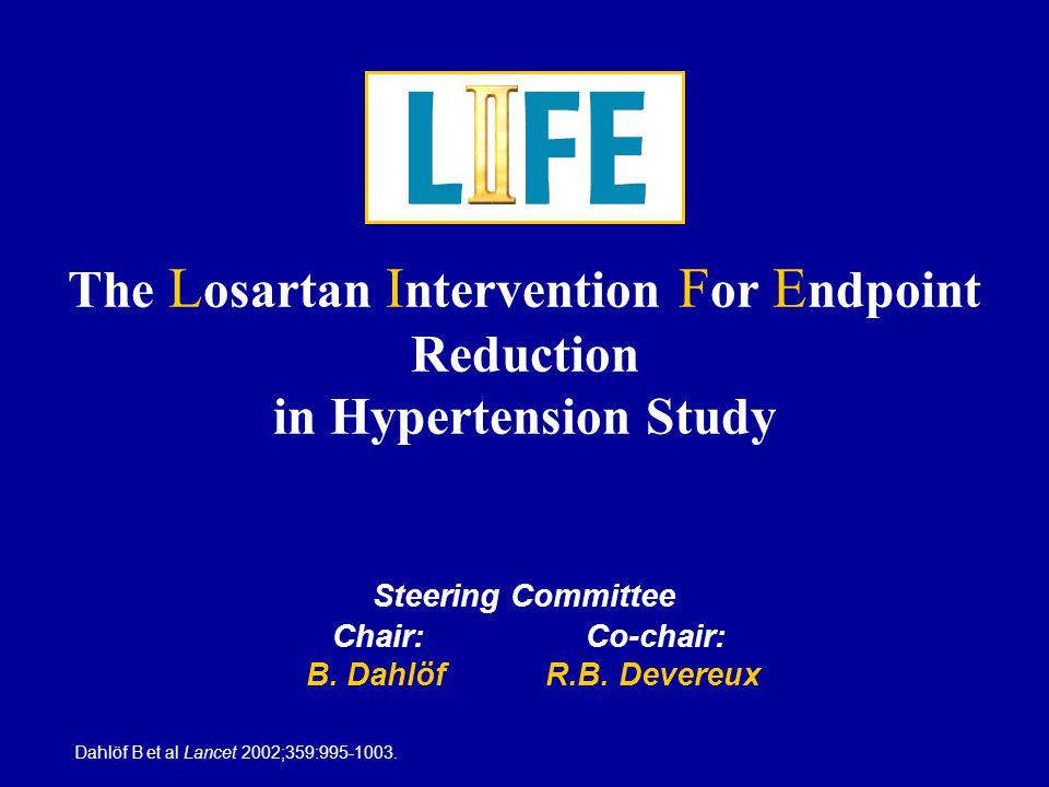 Υποστροφή LVH και Αρρυθμίες Μείωση Αρρυθμιών Gonzales-Fernadez et al Am J Hypert.