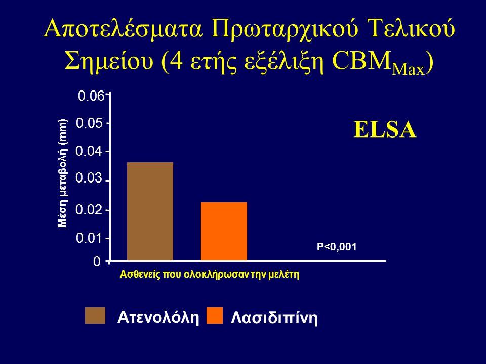 Πανεπιστήμια των Μιλάνο Πάδοβα Μπρέσια Μπολώνια Αγκώνα Πίζα Ρώμη Νάπολη Μαδρίτη Βαρκελώνη Αθήνα Γλασκώβη Σέφιλντ Μόναχο Βερολίνο Φραγκφούρτη Mένστερ Αμβούργο Παρίσι Γκρενόμπλ Νανσύ Στοκχόλμη Λουντ H κλινική μελέτη ELSA Κέντρα αναφοράς (n = 23)