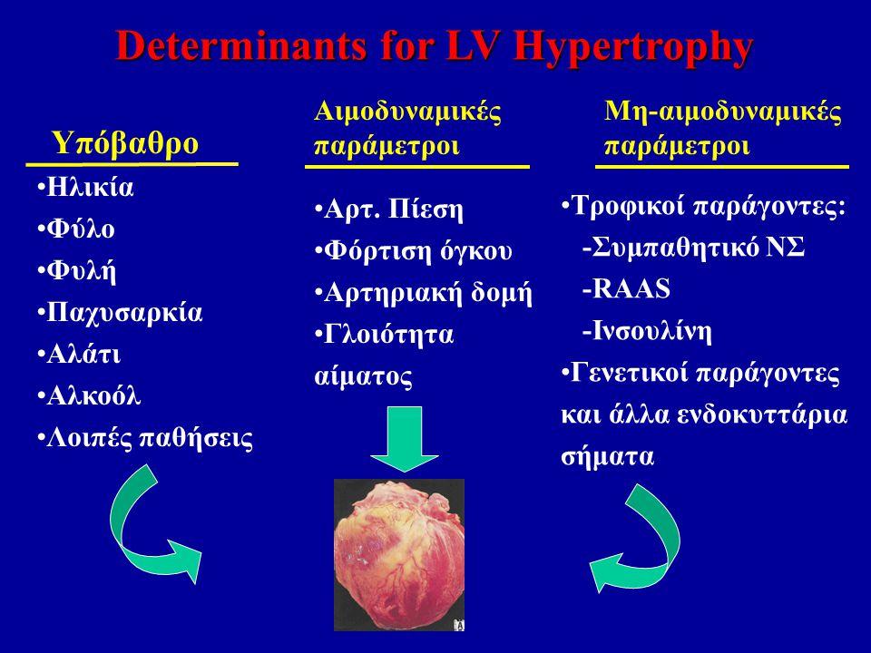 ΥΑΚ: Ορισμός ΥΑΚ είναι η κύρια καρδιακή μεταβολή που σχετίζεται με την υπέρταση.