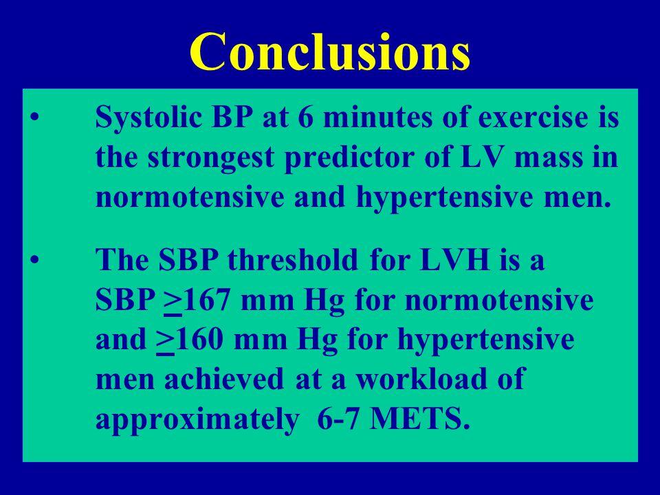 Other Predictors of LVMI Normotensive R-squaredp-Value –Max SBP0.41 0.000 –SBP @ 3 min 0.29 0.000 –Pulse Pressure-60.26 0.000 Hypertensive –SBP @3 min0.30 0.000 –Max SBP0.25 0.000 –Pulse pressure-60.24 0.000 –Pulse Pressure-3 0.10 0.000