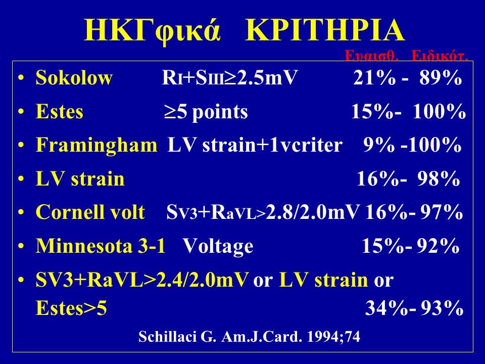 Γενικά ΗΚΓφικά ευρήματα Η ΥΑΚ μπορεί να προκαλέσει 5 μείζονες ΗΚΓφικες μεταβολές: 1.