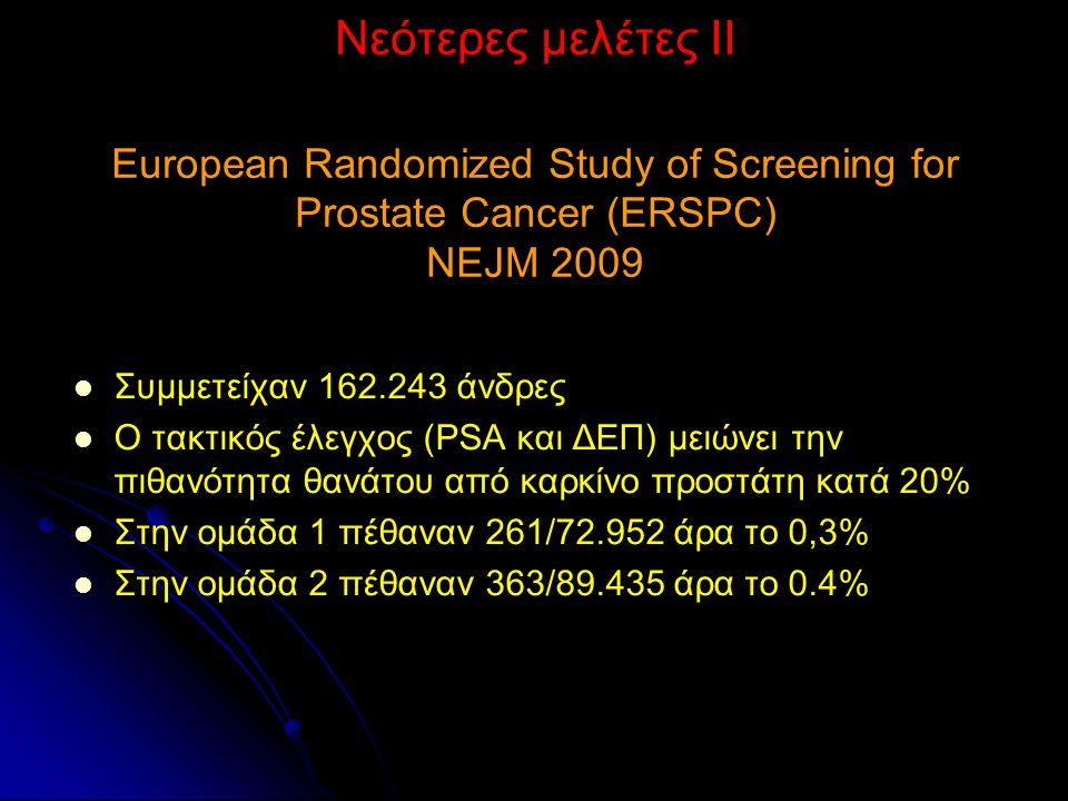 Νεότερες μελέτες ΙΙ European Randomized Study of Screening for Prostate Cancer (ERSPC) NEJM 2009 Συμμετείχαν 162.243 άνδρες Ο τακτικός έλεγχος (PSA κα