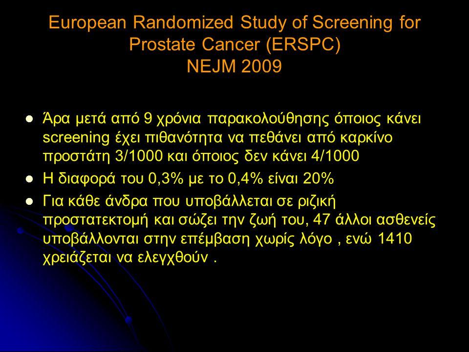 European Randomized Study of Screening for Prostate Cancer (ERSPC) NEJM 2009 Άρα μετά από 9 χρόνια παρακολούθησης όποιος κάνει screening έχει πιθανότη