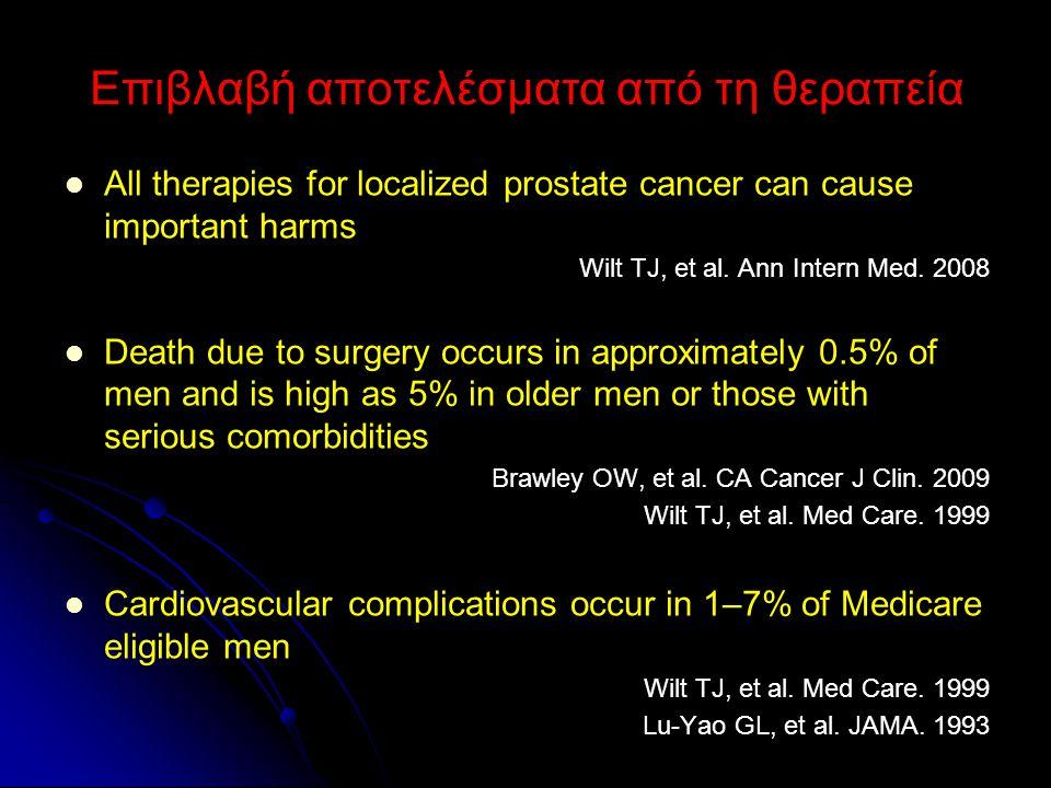 Επιβλαβή αποτελέσματα από τη θεραπεία All therapies for localized prostate cancer can cause important harms Wilt TJ, et al. Ann Intern Med. 2008 Death
