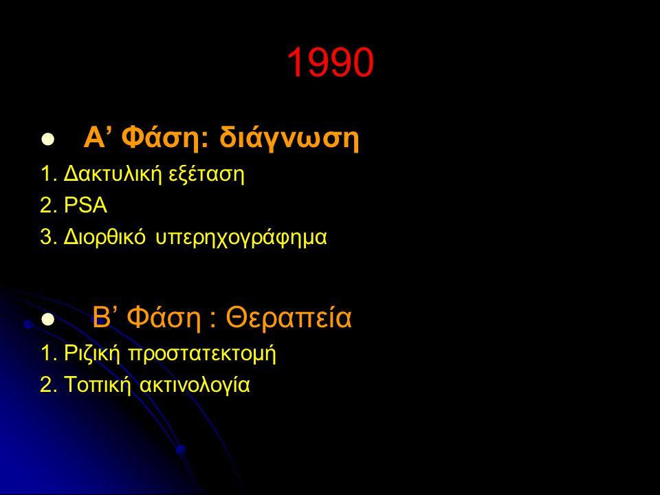 1990 Α' Φάση: διάγνωση 1. Δακτυλική εξέταση 2. PSA 3. Διορθικό υπερηχογράφημα Β' Φάση : Θεραπεία 1. Ριζική προστατεκτομή 2. Τοπική ακτινολογία