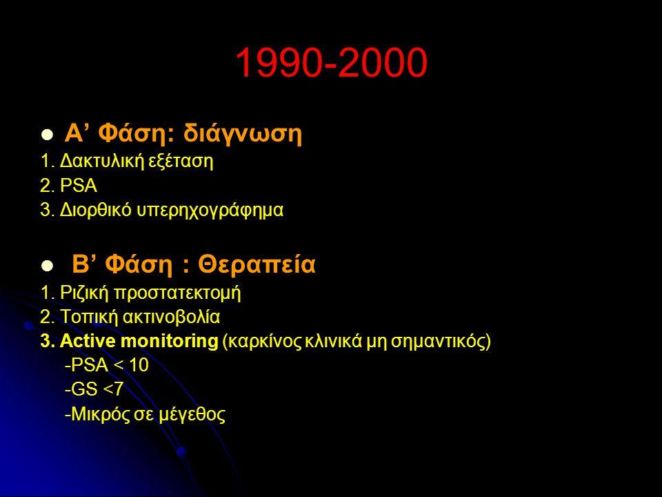 1990-2000 Α' Φάση: διάγνωση 1. Δακτυλική εξέταση 2. PSA 3. Διορθικό υπερηχογράφημα Β' Φάση : Θεραπεία 1. Ριζική προστατεκτομή 2. Τοπική ακτινοβολία 3.