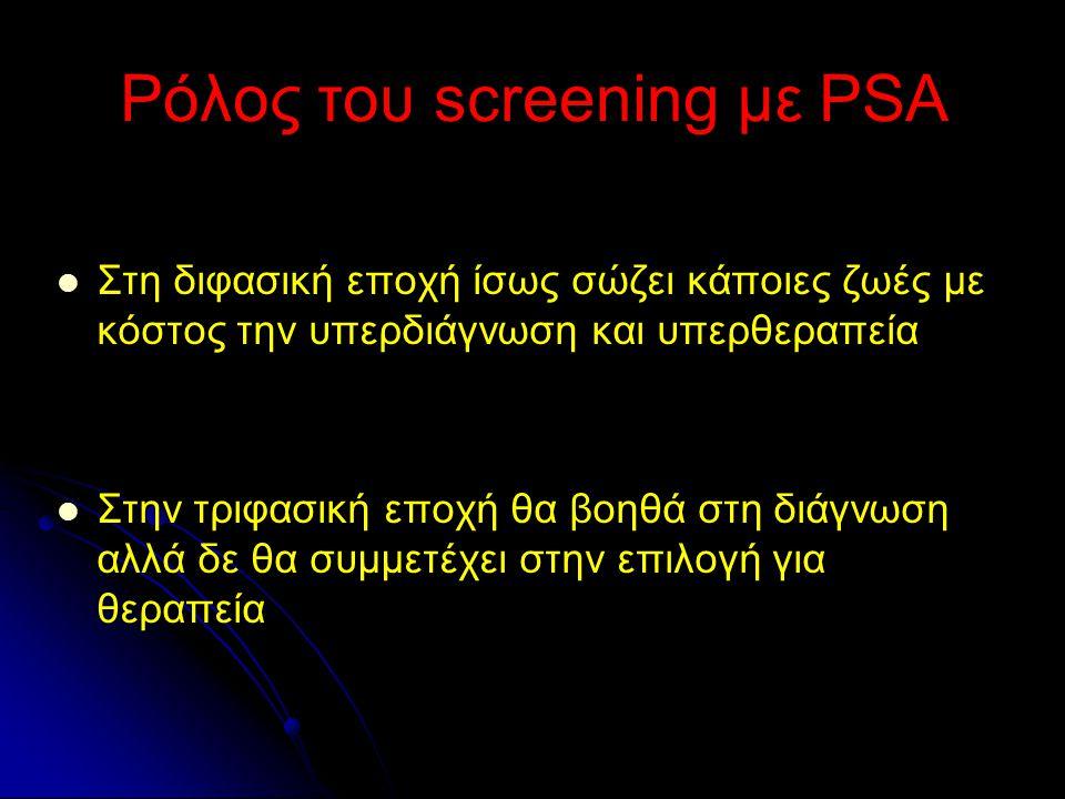 Ρόλος του screening με PSA Στη διφασική εποχή ίσως σώζει κάποιες ζωές με κόστος την υπερδιάγνωση και υπερθεραπεία Στην τριφασική εποχή θα βοηθά στη δι