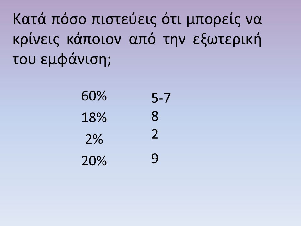 Κατά πόσο πιστεύεις ότι μπορείς να κρίνεις κάποιον από την εξωτερική του εμφάνιση; 60% 18% 2% 20% 5-7 8 2 9