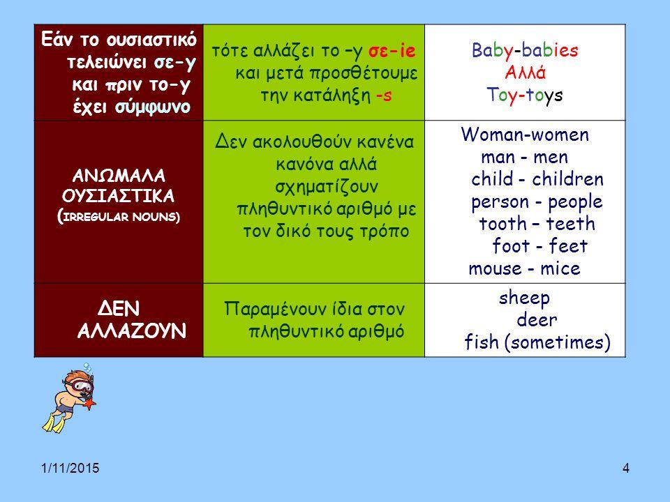 1/11/20154 Εάν το ουσιαστικό τελειώνει σε-y και πριν το-y έχει σύμφωνο τότε αλλάζει το –y σε-ie και μετά προσθέτουμε την κατάληξη -s Baby-babies Aλλά Toy-toys ΑΝΩΜΑΛΑ ΟΥΣΙΑΣΤΙΚΑ ( IRREGULAR NOUNS) Δεν ακολουθούν κανένα κανόνα αλλά σχηματίζουν πληθυντικό αριθμό με τον δικό τους τρόπο Woman-women man - men child - children person - people tooth – teeth foot - feet mouse - mice ΔΕΝ ΑΛΛΑΖΟΥΝ Παραμένουν ίδια στον πληθυντικό αριθμό sheep deer fish (sometimes)