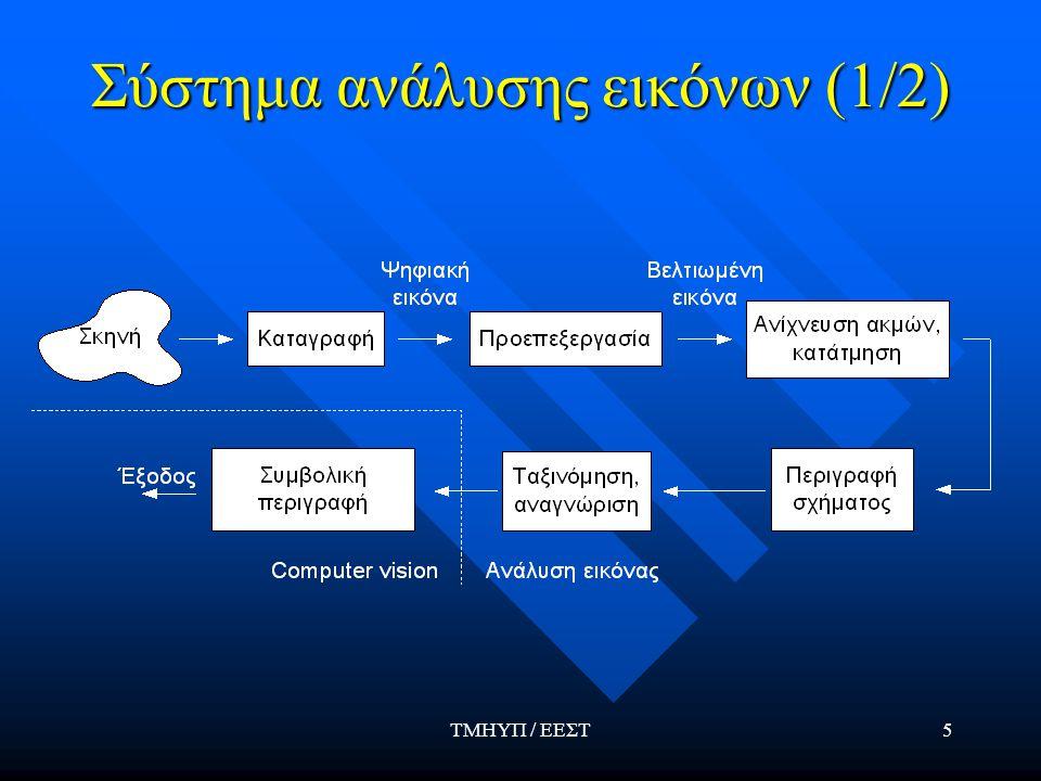ΤΜΗΥΠ / ΕΕΣΤ6 Σύστημα ανάλυσης εικόνων (2/2) Προεπεξεργασία Προεπεξεργασία –Εξαγωγή θορύβου, κ.λ.π.