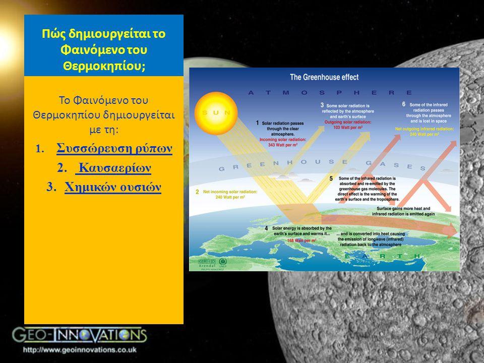 Πώς δημιουργείται το Φαινόμενο του Θερμοκηπίου; Το Φαινόμενο του Θερμοκηπίου δημιουργείται με τη: 1. Συσσώρευση ρύπων 2. Καυσαερίων 3.Χημικών ουσιών