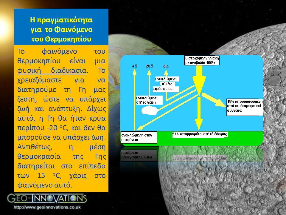 Η πραγματικότητα για το Φαινόμενο του Θερμοκηπίου Το φαινόμενο του θερμοκηπίου είναι μια φυσική διαδικασία. Το χρειαζόμαστε για να διατηρούμε τη Γη μα