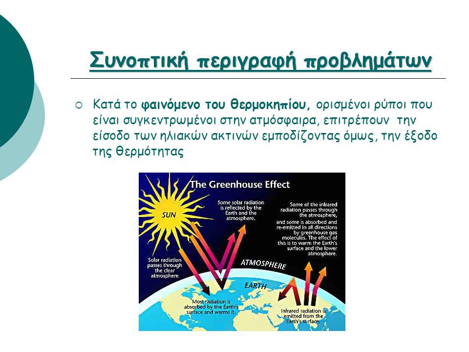 Συνοπτική περιγραφή προβλημάτων  Κατά το φαινόμενο του θερμοκηπίου, ορισμένοι ρύποι που είναι συγκεντρωμένοι στην ατμόσφαιρα, επιτρέπουν την είσοδο τ