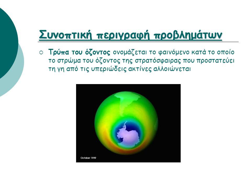 Συνοπτική περιγραφή προβλημάτων  Τρύπα του όζοντος ονομάζεται το φαινόμενο κατά το οποίο το στρώμα του όζοντος της στρατόσφαιρας που προστατεύει τη γ