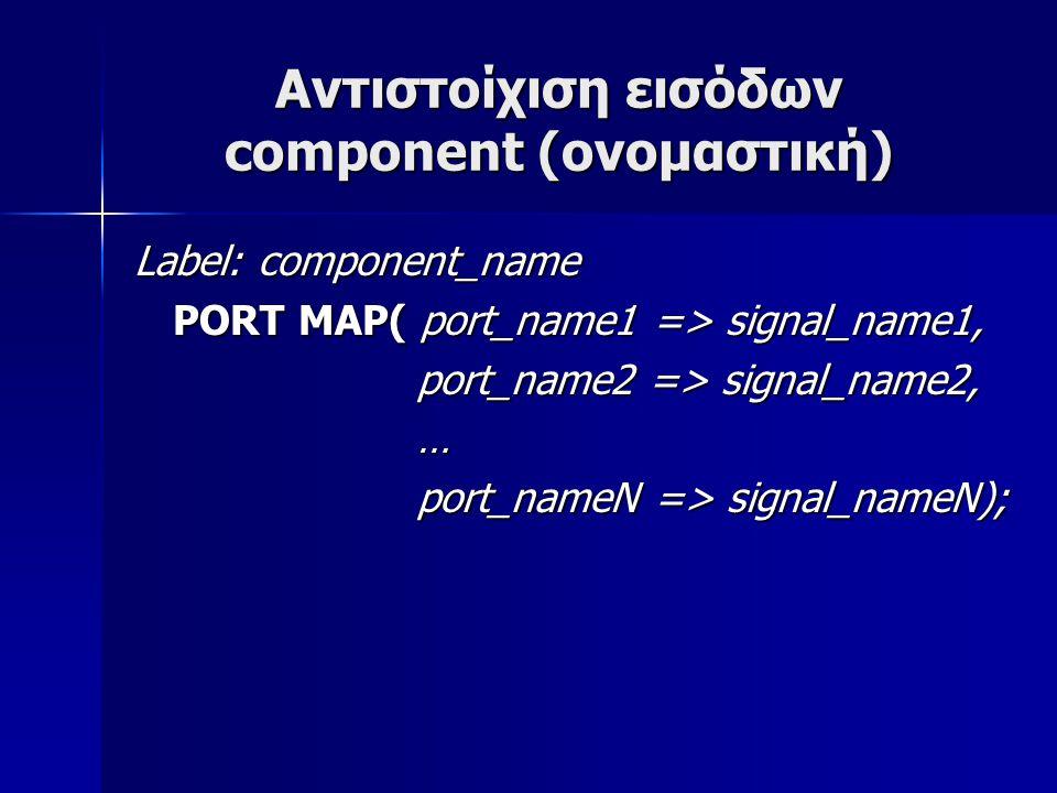 Αντιστοίχιση εισόδων component (ονομαστική) Label: component_name PORT MAP( port_name1 => signal_name1, PORT MAP( port_name1 => signal_name1, port_nam