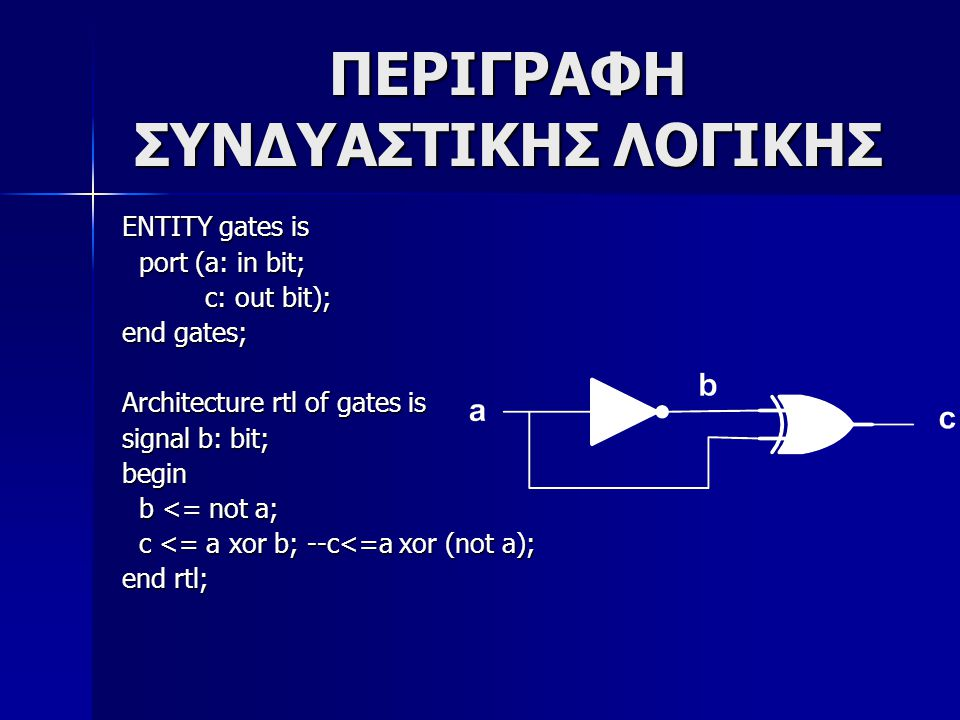 ΠΕΡΙΓΡΑΦΗ ΣΥΝΔΥΑΣΤΙΚΗΣ ΛΟΓΙΚΗΣ ENTITY gates is port (a: in bit; port (a: in bit; c: out bit); c: out bit); end gates; Architecture rtl of gates is signal b: bit; begin b <= not a; b <= not a; c <= a xor b; --c<=a xor (not a); c <= a xor b; --c<=a xor (not a); end rtl;