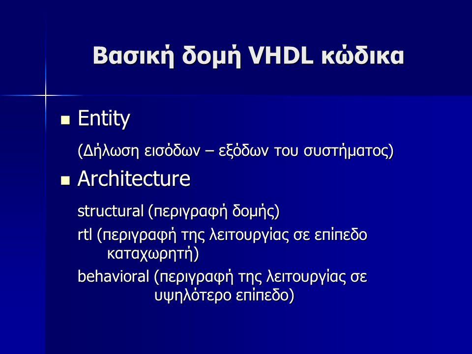 Βασική δομή VHDL κώδικα Entity Entity (Δήλωση εισόδων – εξόδων του συστήματος) Architecture Architecture structural (περιγραφή δομής) rtl (περιγραφή τ