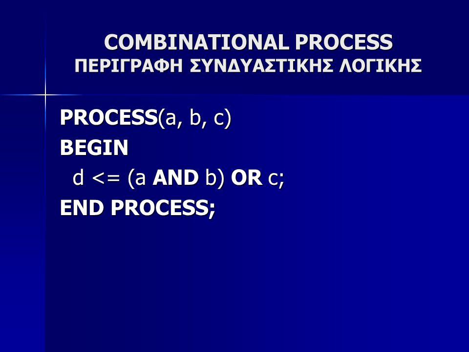 COMBINATIONAL PROCESS ΠΕΡΙΓΡΑΦΗ ΣΥΝΔΥΑΣΤΙΚΗΣ ΛΟΓΙΚΗΣ PROCESS(a, b, c) BEGIN d <= (a AND b) OR c; d <= (a AND b) OR c; END PROCESS;
