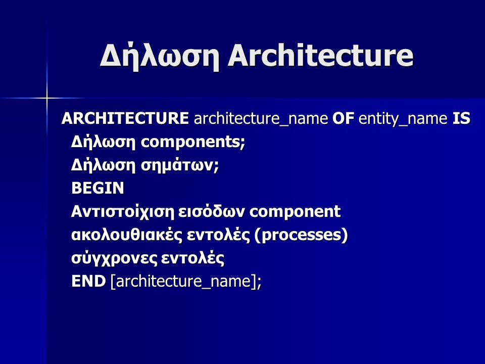 Δήλωση Architecture ARCHITECTURE architecture_name OF entity_name IS Δήλωση components; Δήλωση components; Δήλωση σημάτων; Δήλωση σημάτων; BEGIN BEGIN