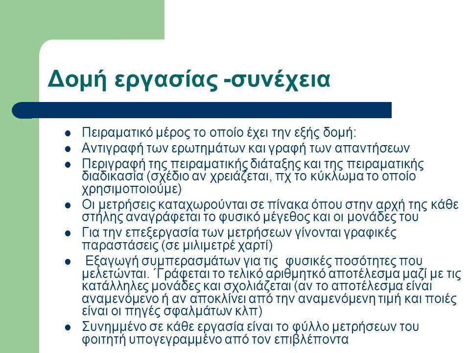 Δομή εργασίας -συνέχεια Πειραματικό μέρος το οποίο έχει την εξής δομή: Αντιγραφή των ερωτημάτων και γραφή των απαντήσεων Περιγραφή της πειραματικής δι