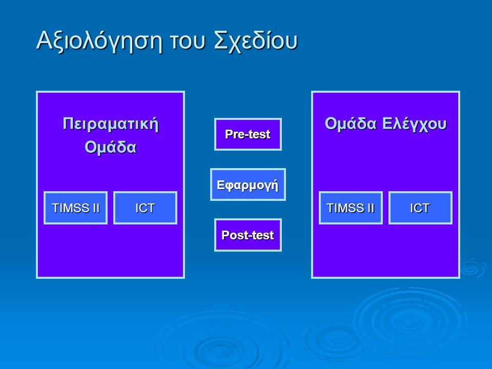 ΠειραματικήΟμάδα TIMSS II ICT Ομάδα Ελέγχου TIMSS II ICT Post-test Pre-test Εφαρμογή