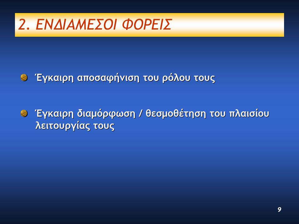 9 2. ΕΝΔΙΑΜΕΣΟΙ ΦΟΡΕΙΣ Έγκαιρη αποσαφήνιση του ρόλου τους Έγκαιρη διαμόρφωση / θεσμοθέτηση του πλαισίου λειτουργίας τους Έγκαιρη αποσαφήνιση του ρόλου