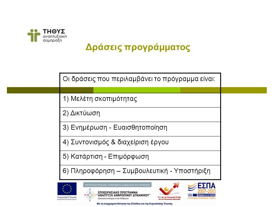 Δράσεις προγράμματος Οι δράσεις που περιλαμβάνει το πρόγραμμα είναι: 1) Μελέτη σκοπιμότητας 2) Δικτύωση 3) Ενημέρωση - Ευαισθητοποίηση 4) Συντονισμός & διαχείριση έργου 5) Κατάρτιση - Επιμόρφωση 6) Πληροφόρηση – Συμβουλευτική - Υποστήριξη