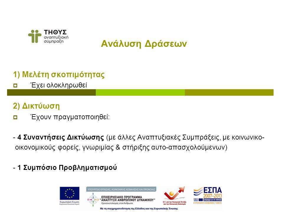 1) Μελέτη σκοπιμότητας  Έχει ολοκληρωθεί 2) Δικτύωση  Έχουν πραγματοποιηθεί: - 4 Συναντήσεις Δικτύωσης (με άλλες Αναπτυξιακές Συμπράξεις, με κοινωνικο- οικονομικούς φορείς, γνωριμίας & στήριξης αυτο-απασχολούμενων) - 1 Συμπόσιο Προβληματισμού Ανάλυση Δράσεων