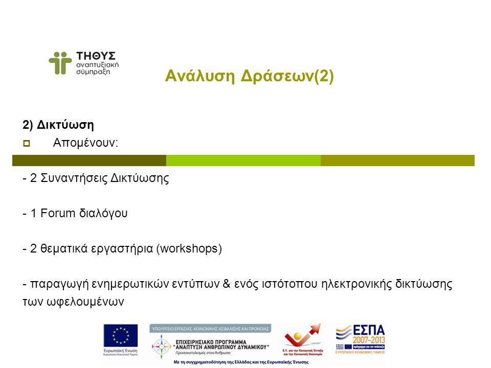 2) Δικτύωση  Απομένουν: - 2 Συναντήσεις Δικτύωσης - 1 Forum διαλόγου - 2 θεματικά εργαστήρια (workshops) - παραγωγή ενημερωτικών εντύπων & ενός ιστότοπου ηλεκτρονικής δικτύωσης των ωφελουμένων Ανάλυση Δράσεων(2)