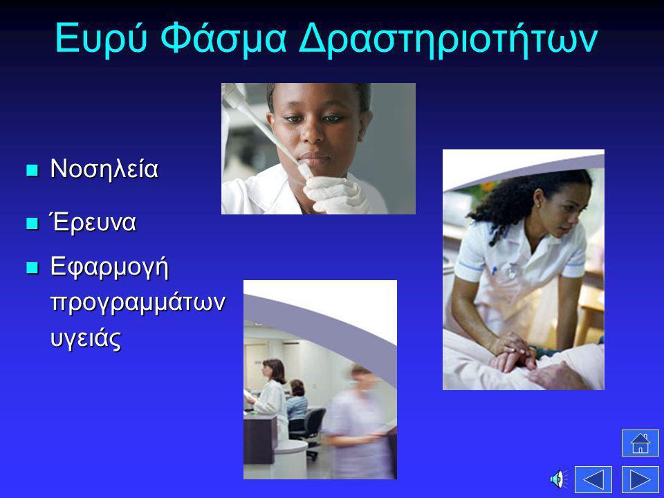 Ευρύ Φάσμα Δραστηριοτήτων Νοσηλεία Νοσηλεία Έρευνα Έρευνα Εφαρμογή προγραμμάτων υγειάς Εφαρμογή προγραμμάτων υγειάς