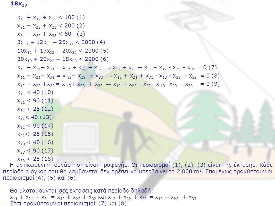 max 3x 11 + 10x 12 + 30x 13 + 12x 21 + 17x 22 + 20x 23 +25x 31 + 20x 32 + 18x 33 x 11 + x 12 + x 13 < 100 (1) x 21 + x 22 + x 23 < 200 (2) x 31 + x 32 + x 33 < 60 (3) 3x 11 + 12x 21 + 25x 31 < 2000 (4) 10x 12 + 17x 22 + 20x 32 < 2000 (5) 30x 13 + 20x 23 + 18x 33 < 2000 (6) x 11 + x 21 + x 31 = x 12 + x 22 + x 32 → x 11 + x 21 + x 31 – x 12 - x 22 – x 32 = 0 (7) x 11 + x 21 + x 31 = x 13 + x 23 + x 33 → x 12 + x 21 + x 31 - x 13 - x 23 - x 33 = 0 (8) x 12 + x 22 +x 32 = x 13 + x 23 + x 33 → x 12 + x 22 +x 32 - x 13 - x 23 - x 33 = 0 (9) x 11 < 40 (10) x 21 < 90 (11) x 31 < 25 (12) x 12 < 40 (13) x 22 < 90 (14) x 32 < 25 (15) x 13 < 40 (16) x 23 < 90 (17) x 33 < 25 (18) Η αντικειμενική συνάρτηση είναι προφανής.