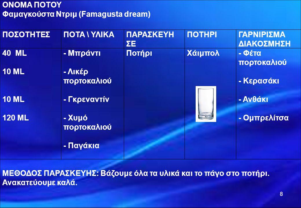 ΟΝΟΜΑ ΠΟΤΟΥ Φαμαγκούστα Ντριμ (Famagusta dream) ΠΟΣΟΤΗΤΕΣΠΟΤΑ \ ΥΛΙΚΑΠΑΡΑΣΚΕΥΗ ΣΕ ΠΟΤΗΡΙΓΑΡΝΙΡΙΣΜΑ ΔΙΑΚΟΣΜΗΣΗ 40 ML 10 ML 120 ML - Μπράντι - Λικέρ πορ