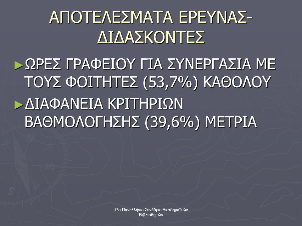 17ο Πανελλήνιο Συνέδριο Ακαδημαϊκών Βιβλιοθηκών ► ΩΡΕΣ ΓΡΑΦΕΙΟΥ ΓΙΑ ΣΥΝΕΡΓΑΣΙΑ ΜΕ ΤΟΥΣ ΦΟΙΤΗΤΕΣ (53,7%) ΚΑΘΟΛΟΥ ► ΔΙΑΦΑΝΕΙΑ ΚΡΙΤΗΡΙΩΝ ΒΑΘΜΟΛΟΓΗΣΗΣ (39,6%) ΜΕΤΡΙΑ ΑΠΟΤΕΛΕΣΜΑΤΑ ΕΡΕΥΝΑΣ- ΔΙΔΑΣΚΟΝΤΕΣ