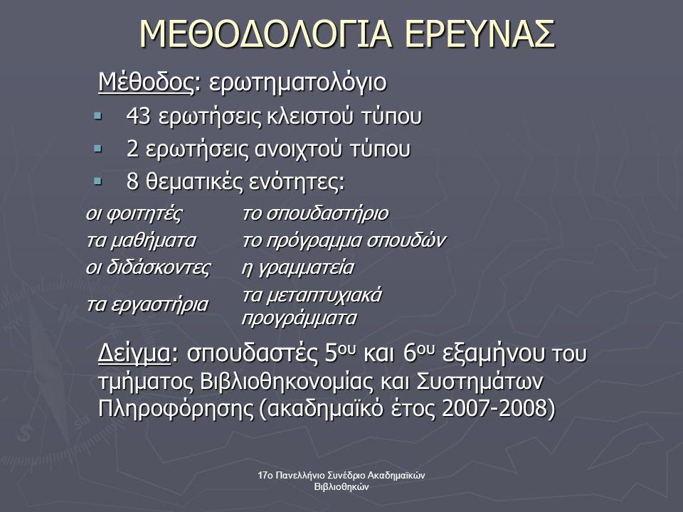 17ο Πανελλήνιο Συνέδριο Ακαδημαϊκών Βιβλιοθηκών ΜΕΘΟΔΟΛΟΓΙΑ ΕΡΕΥΝΑΣ Μέθοδος: ερωτηματολόγιο  43 ερωτήσεις κλειστού τύπου  2 ερωτήσεις ανοιχτού τύπου  8 θεματικές ενότητες: Δείγμα: σπουδαστές 5 ου και 6 ου εξαμήνου του τμήματος Βιβλιοθηκονομίας και Συστημάτων Πληροφόρησης (ακαδημαϊκό έτος 2007-2008) οι φοιτητές τα μαθήματα οι διδάσκοντες τα εργαστήρια το σπουδαστήριο το πρόγραμμα σπουδών η γραμματεία τα μεταπτυχιακά προγράμματα