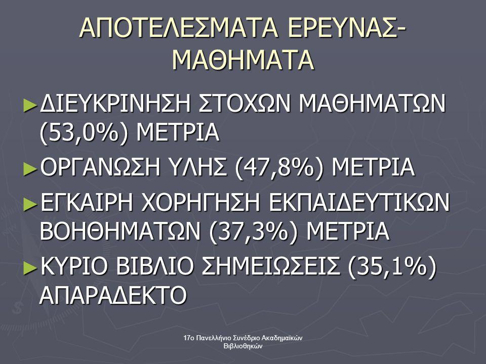 17ο Πανελλήνιο Συνέδριο Ακαδημαϊκών Βιβλιοθηκών ΑΠΟΤΕΛΕΣΜΑΤΑ ΕΡΕΥΝΑΣ- ΜΑΘΗΜΑΤΑ ► ΔΙΕΥΚΡΙΝΗΣΗ ΣΤΟΧΩΝ ΜΑΘΗΜΑΤΩΝ (53,0%) ΜΕΤΡΙΑ ► ΟΡΓΑΝΩΣΗ ΥΛΗΣ (47,8%) ΜΕΤΡΙΑ ► ΕΓΚΑΙΡΗ ΧΟΡΗΓΗΣΗ ΕΚΠΑΙΔΕΥΤΙΚΩΝ ΒΟΗΘΗΜΑΤΩΝ (37,3%) ΜΕΤΡΙΑ ► ΚΥΡΙΟ ΒΙΒΛΙΟ ΣΗΜΕΙΩΣΕΙΣ (35,1%) ΑΠΑΡΑΔΕΚΤΟ
