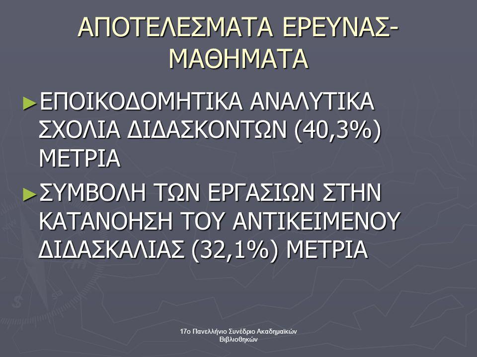 17ο Πανελλήνιο Συνέδριο Ακαδημαϊκών Βιβλιοθηκών ΑΠΟΤΕΛΕΣΜΑΤΑ ΕΡΕΥΝΑΣ- ΜΑΘΗΜΑΤΑ ► ΕΠΟΙΚΟΔΟΜΗΤΙΚΑ ΑΝΑΛΥΤΙΚΑ ΣΧΟΛΙΑ ΔΙΔΑΣΚΟΝΤΩΝ (40,3%) ΜΕΤΡΙΑ ► ΣΥΜΒΟΛΗ ΤΩΝ ΕΡΓΑΣΙΩΝ ΣΤΗΝ ΚΑΤΑΝΟΗΣΗ ΤΟΥ ΑΝΤΙΚΕΙΜΕΝΟΥ ΔΙΔΑΣΚΑΛΙΑΣ (32,1%) ΜΕΤΡΙΑ