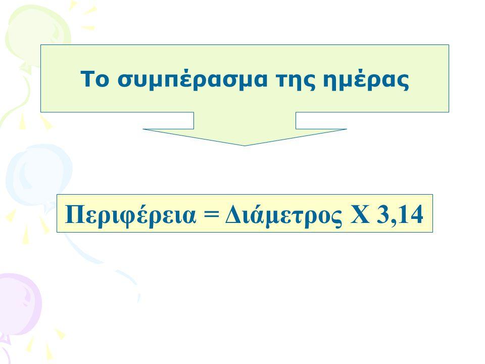 Όνομα αντικειμένου Μήκος Περιφέρειας Α Μήκος Διαμέτρου Β Περιφέρεια: Διάμετρος Α:Β 1 Τατσιά 2 Μεγάλος Δίσκος 3 Στεφάνι 4 Πιάτο 5 Χωνί 6 Πώμα 7 Ταψί 8