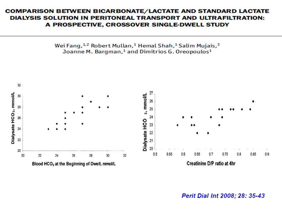 ΟΒΙ και Αυτοματοποιημένη ΠΚ : γαλακτικά vs γαλακτικά/διττανθρακικά