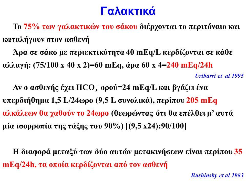 Γαλακτικά Το 75% των γαλακτικών του σάκου διέρχονται το περιτόναιο και καταλήγουν στον ασθενή Άρα σε σάκο με περιεκτικότητα 40 mEq/L κερδίζονται σε κάθε αλλαγή: (75/100 x 40 x 2)=60 mEq, άρα 60 x 4=240 mEq/24h Uribarri et al 1995 Αν ο ασθενής έχει HCO 3 - ορού=24 mΕq/L και βγάζει ένα υπερδιήθημα 1,5 L/24ωρο (9,5 L συνολικά), περίπου 205 mEq αλκάλεων θα χαθούν το 24ωρο (θεωρώντας ότι θα επέλθει μ' αυτά μία ισορροπία της τάξης του 90%) [(9,5 x24):90/100] Η διαφορά μεταξύ των δύο αυτών μετακινήσεων είναι περίπου 35 mEq/24h, τα οποία κερδίζονται από τον ασθενή Bushinsky et al 1983