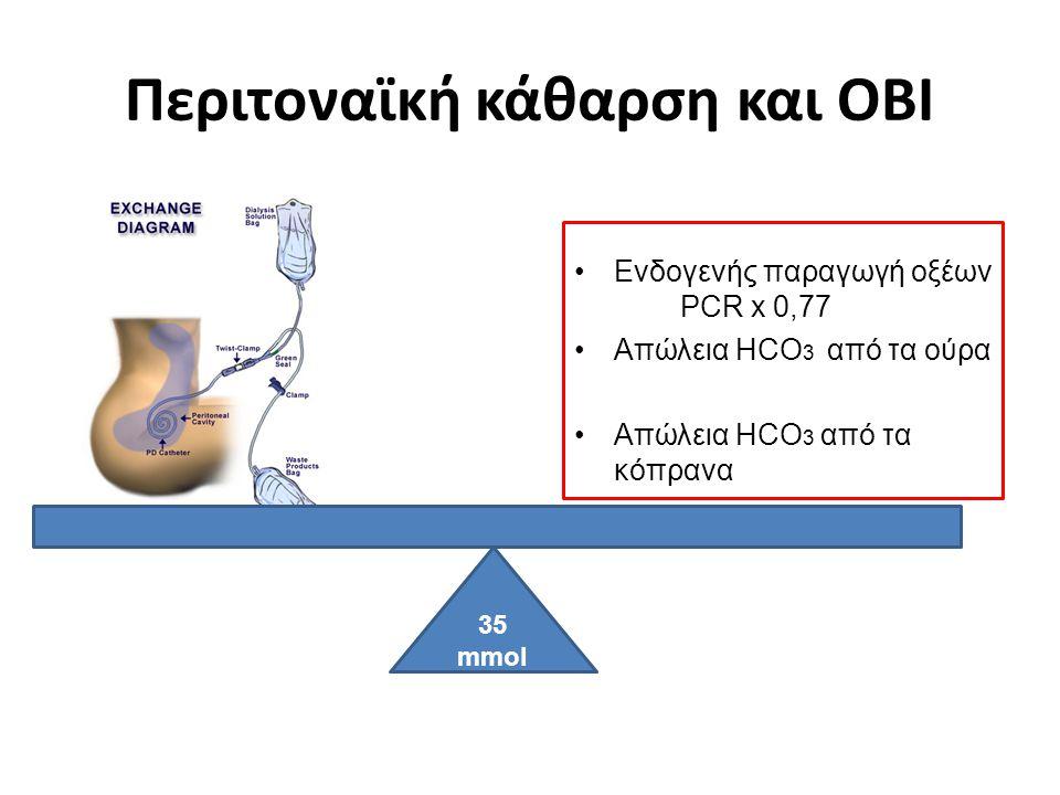 Περιτοναϊκή κάθαρση και ΟΒΙ Ενδογενής παραγωγή οξέων PCR x 0,77 Απώλεια HCO 3 από τα ούρα Απώλεια HCO 3 από τα κόπρανα 35 mmol