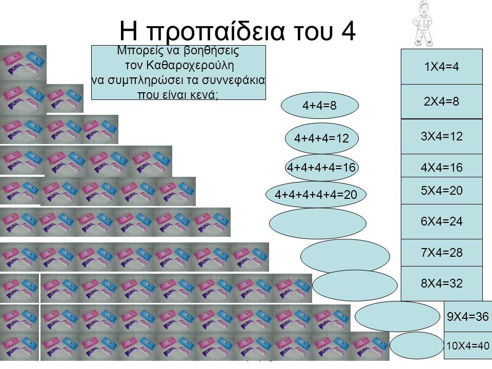 Νάου Χριστοδούλη,ειδική παιδαγωγός Η προπαίδεια του 4 1Χ4=4 2Χ4=8 3Χ4=12 4Χ4=16 5Χ4=20 6Χ4=24 7Χ4=28 8Χ4=32 9Χ4=36 10Χ4=40 4+4=8 4+4+4=12 4+4+4+4=16 4