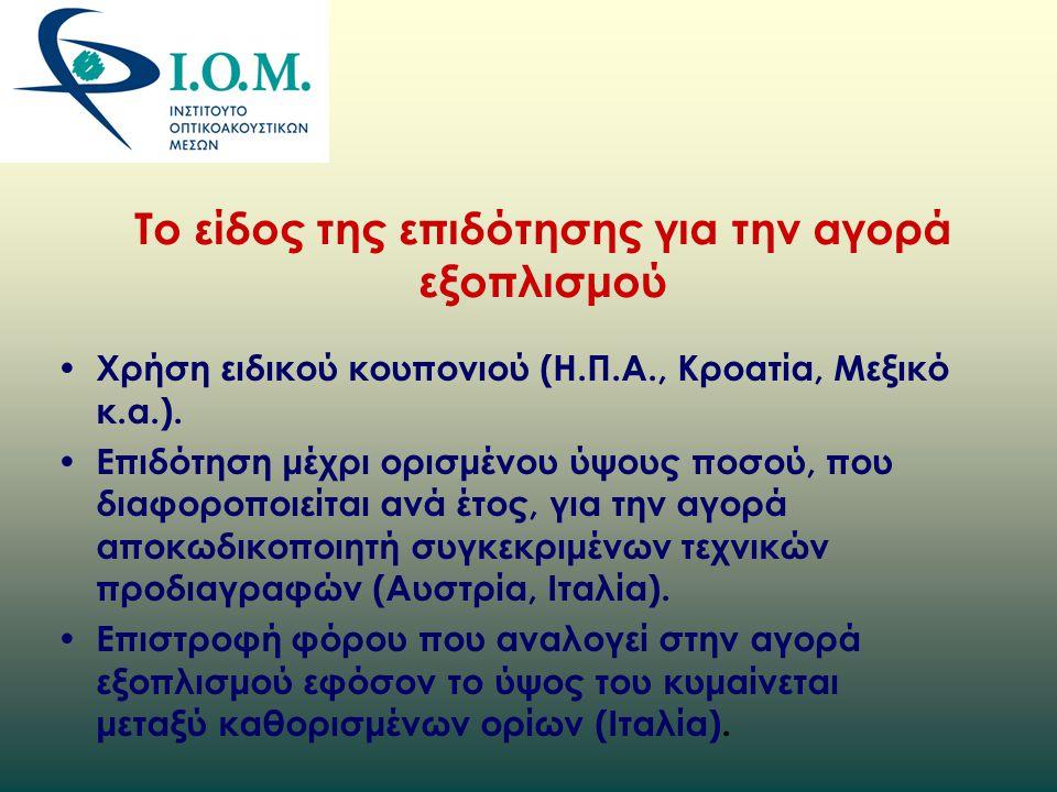 Το είδος της επιδότησης για την αγορά εξοπλισμού Χρήση ειδικού κουπονιού (Η.Π.Α., Κροατία, Μεξικό κ.α.).