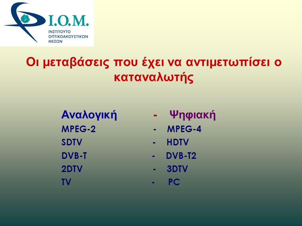 Οι μεταβάσεις που έχει να αντιμετωπίσει ο καταναλωτής Αναλογική - Ψηφιακή MPEG-2 - MPEG-4 SDTV - HDTV DVB-T - DVB-T2 2DTV - 3DTV TV - PC