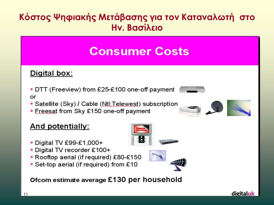 Κόστος Ψηφιακής Μετάβασης για τον Καταναλωτή στο Ην. Βασίλειο