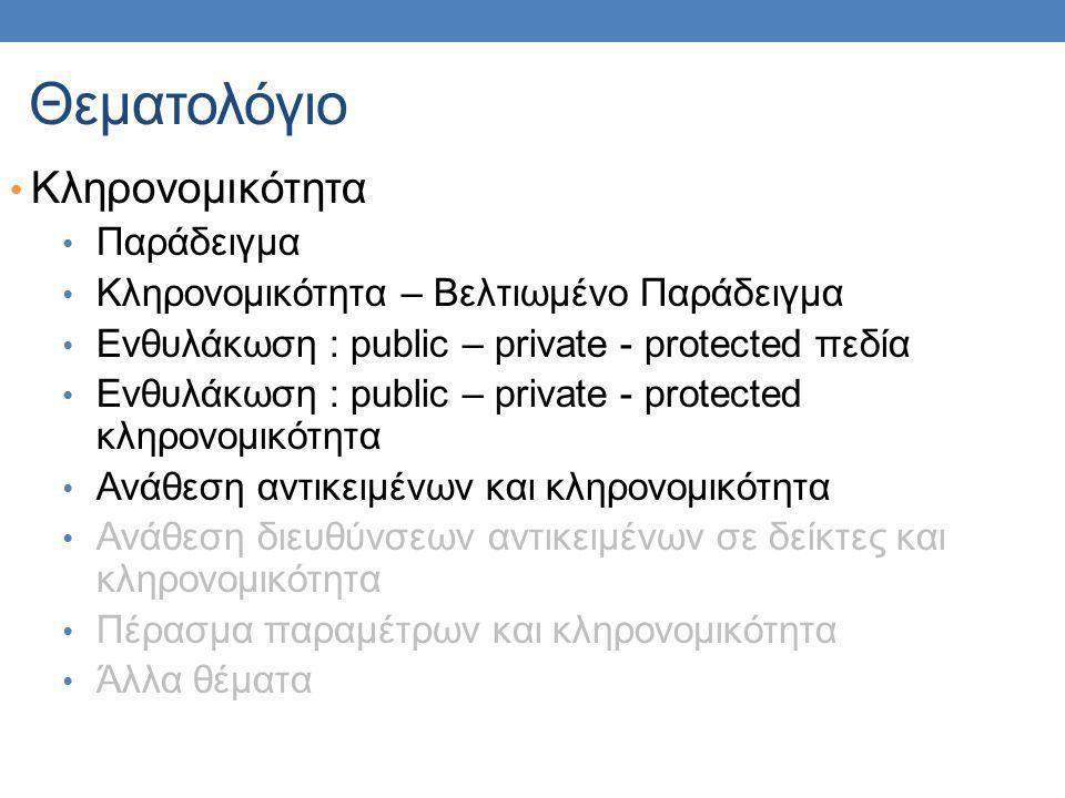 Θεματολόγιο Κληρονομικότητα Παράδειγμα Κληρονομικότητα – Βελτιωμένο Παράδειγμα Ενθυλάκωση : public – private - protected πεδία Ενθυλάκωση : public – p