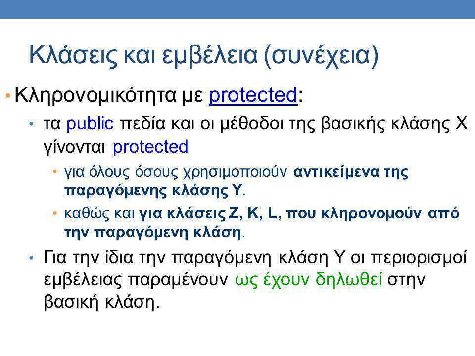Κλάσεις και εμβέλεια (συνέχεια) Κληρονομικότητα με protected: τα public πεδία και οι μέθοδοι της βασικής κλάσης X γίνονται protected για όλους όσους χ