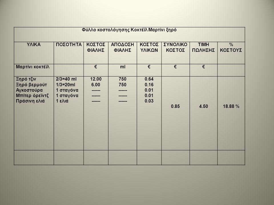ΑΝΑΚΕΦΑΛΑΙΩΣΗ ΣΤΟΧΩΝ: 1.Ορίζει το κόστος ανάμεικτων ποτών, (κοκτέϊλ 2.Υπολογίζει το κόστος ανάμεικτων ποτών, (κοκτέϊλ) με βάση τη συνταγή τους και την απόδοση των φιάλων σε μερίδες.