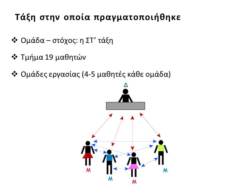 Τάξη στην οποία πραγματοποιήθηκε  Ομάδα – στόχος: η ΣΤ' τάξη  Τμήμα 19 μαθητών  Ομάδες εργασίας (4-5 μαθητές κάθε ομάδα)
