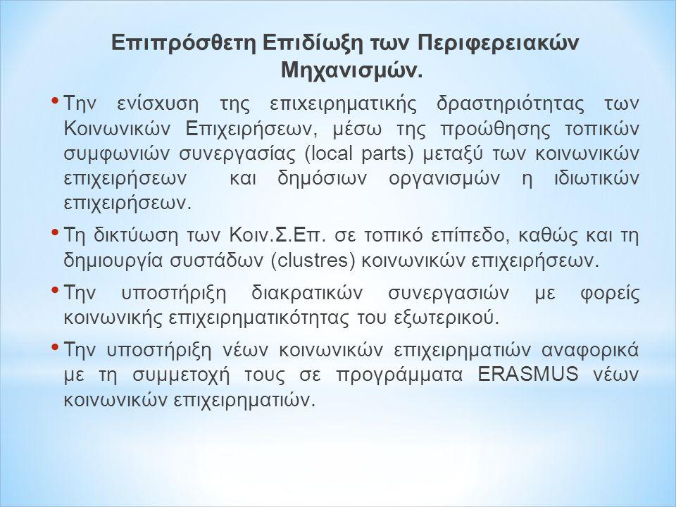 Επιπρόσθετη Επιδίωξη των Περιφερειακών Μηχανισμών.